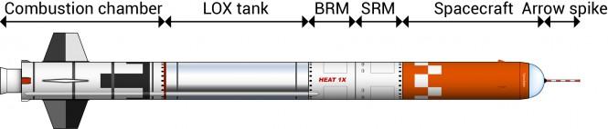 HEAT1X_schematic