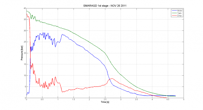 SMARAGD_booster_graph