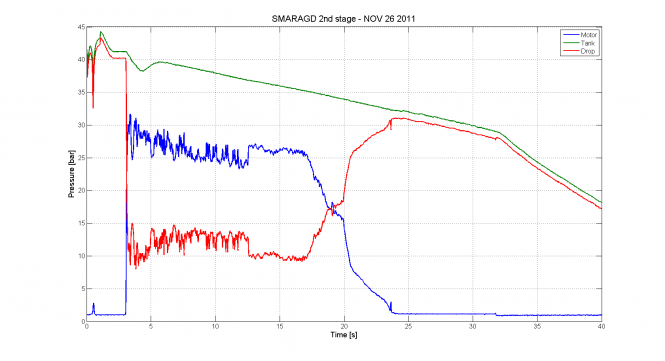 SMARAGD_sustainer_graph