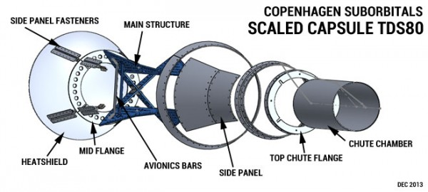 Exploded view of TDS-80. Image: Kristian von Bengtson.