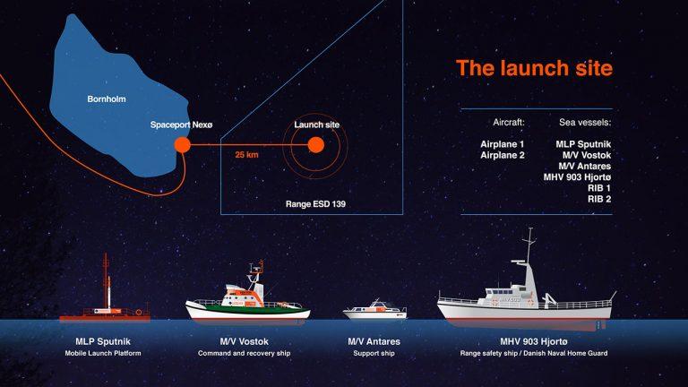 Nexoe_launch_map_range