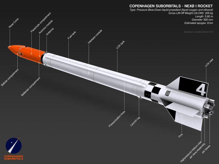 Nexø 1 Rocket Exterior