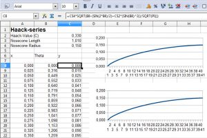 Haack Series Formula Spreadsheet